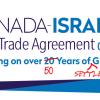 Tell Senators: Don't Trade Away Palestinian Human Rights!